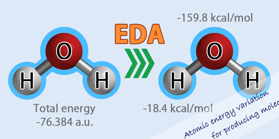 Decompose molecular energies with EDA techniques